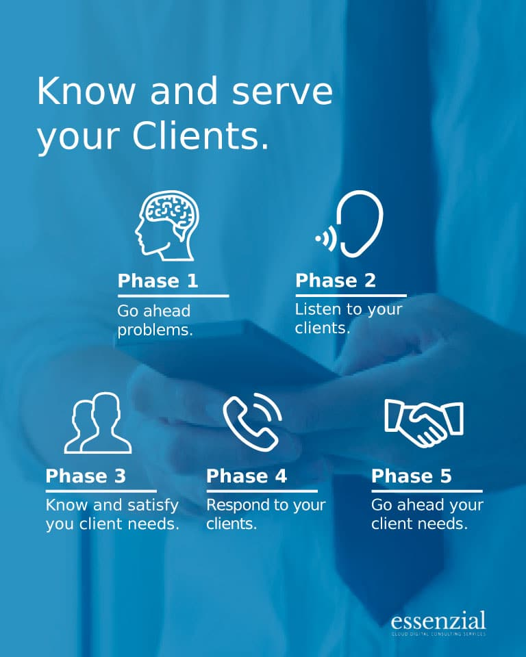 Essenzial-Build-loyalty-to-your-Clients-mobile