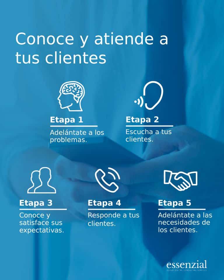 Essenzial-Fideliza-a-tus-clientes-mobile