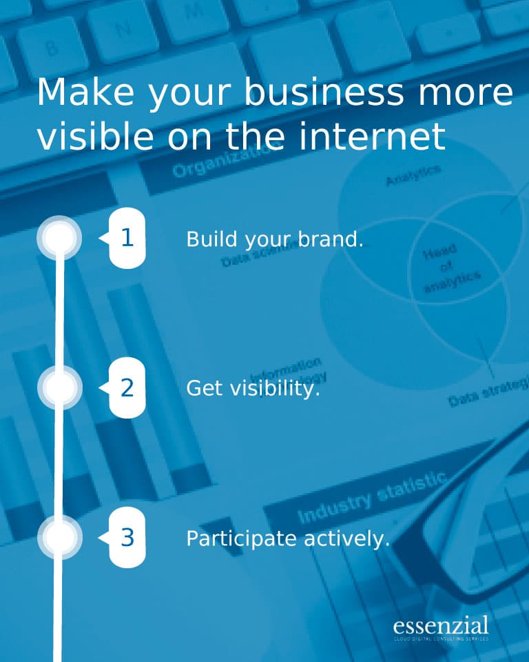 Essenzial-Position-your-brand-on-the-internet-mobile